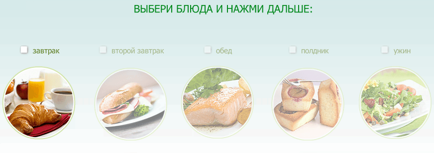 Онлайн калькулятор расчета калорий для похудения IIFYM