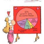 Почему влюбляются женщины
