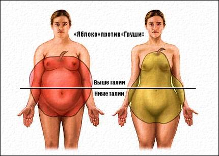 Упражнения для талии и боков в домашних условиях: тонкая талия
