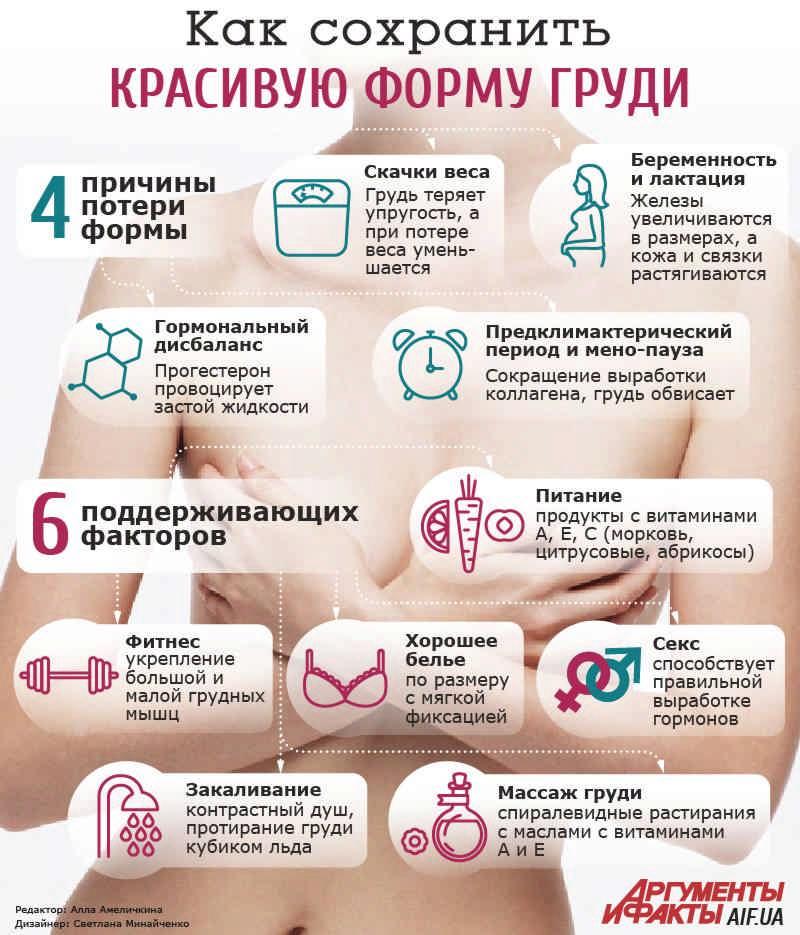 Система увеличения груди
