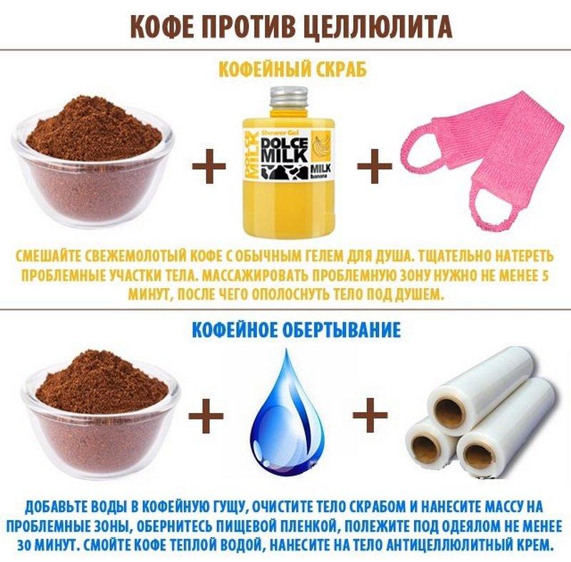 обёртывание для похудения в домашних условиях рецепты с кофе