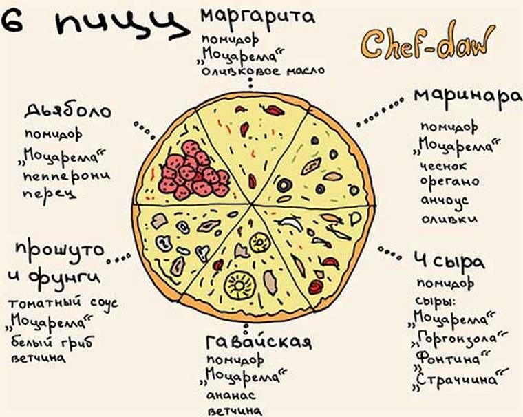 6 пицц
