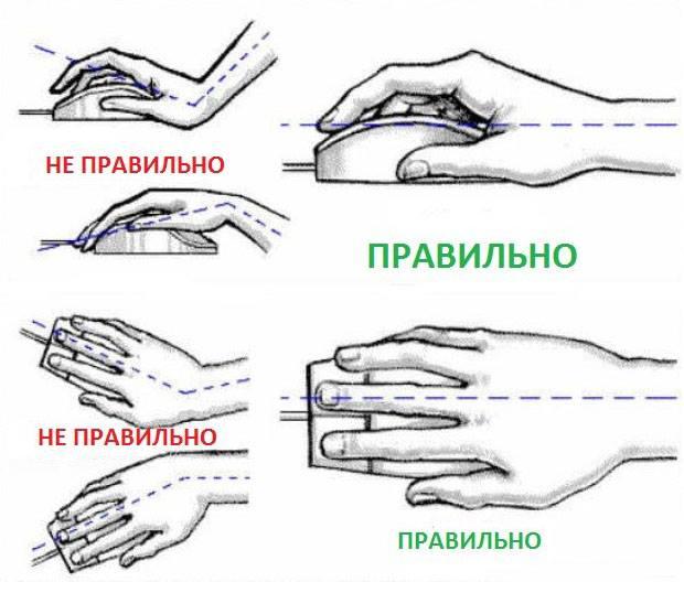 7 упражнений для руки