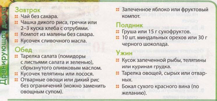 Правильное питание от целлюлита: подберите свое меню