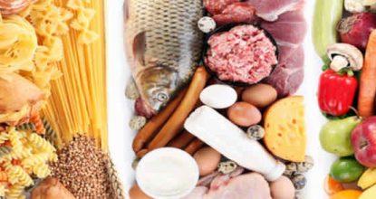 БУЧ диета— эффективный способ похудения