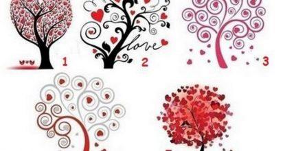 Тест: проверьте свои отношения по дереву любви