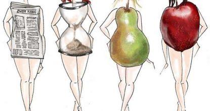 Пройти тест на свой тип фигуры и узнать, как похудеть