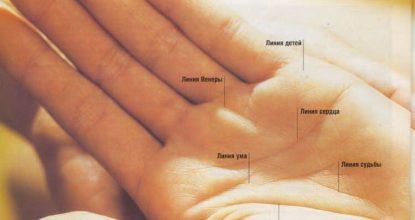 Расшифровка линий руки: прикладная хиромантия