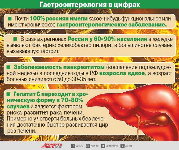 chistka-pecheni-travami-i-fitosborami