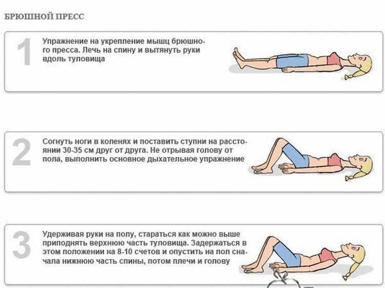 Бодифлекс для похудения: техника дыхания и комплекс упражнений