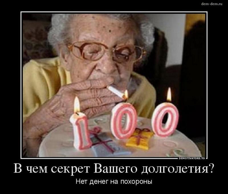 Тест: сколько лет я проживу или тест на долголетие