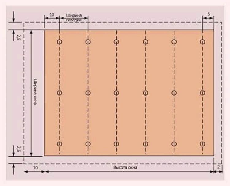 Римские шторы своими руками: пошаговая инструкция