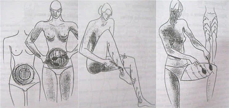 Как делать антицеллюлитный массаж самой себе: лучшие техники