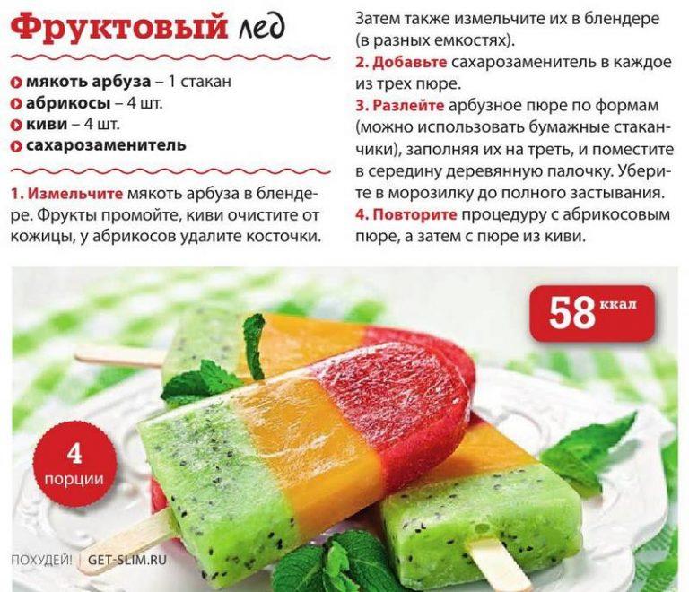Как сделать фруктовый лед в домашних условиях детям рецепт с фото