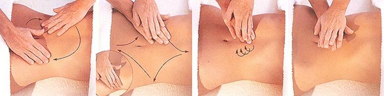 Вакуумный массаж на живот видео в домашних условиях
