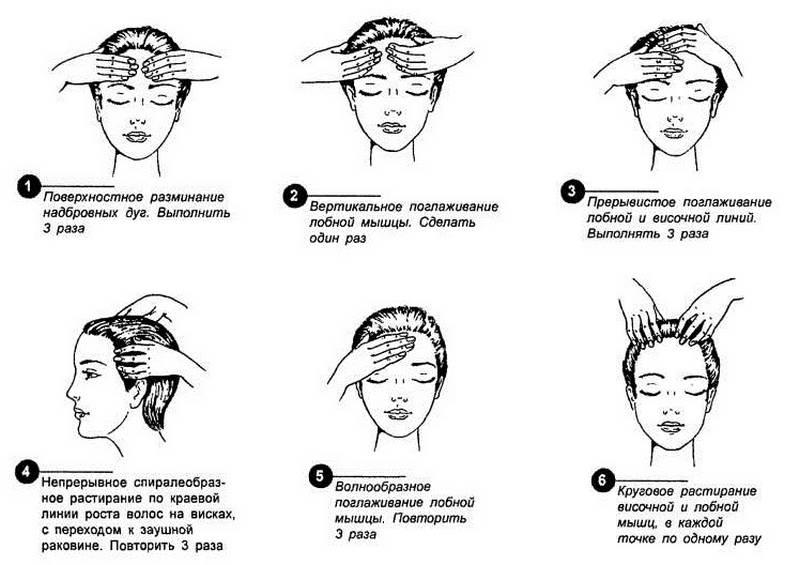 Массаж волос и головы для роста волос, снятия усталости и стресса