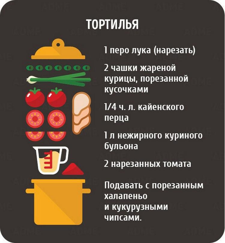 Очень вкусные супы: рецепты со всего света в картинках