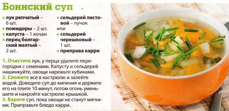 Диета на супах для похудения без чувства голода