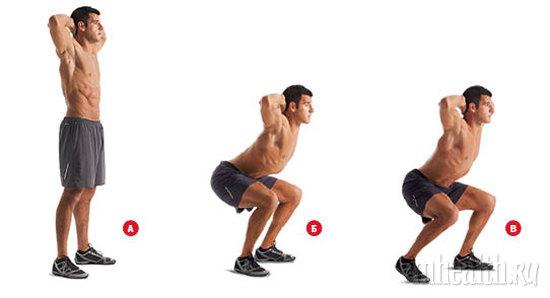 Упражнения для похудения для мужчин: сжигаем лишний жирок
