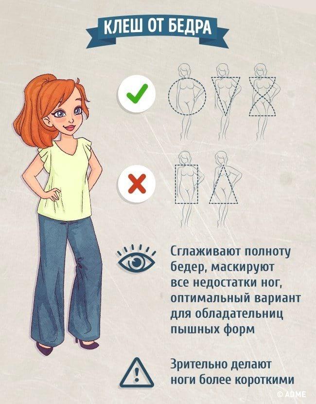 Девушки, Обратите внимание! Выбираем джинсы по фигуре  правильно