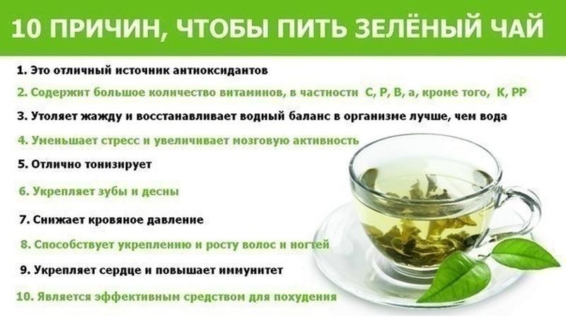 Напитки для похудения и очищения Зеленый чай