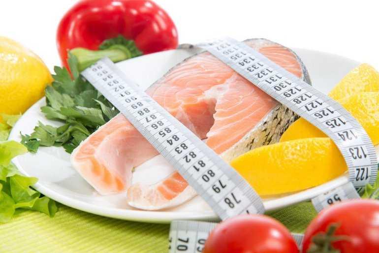 витаминно белковая диета меню на неделю