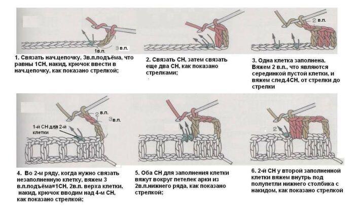 Техника филейного вязания крючком для уютного дома