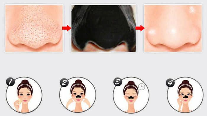 Как сделать маску от черных точек на лице: рецепты Black Mask в домашних условиях