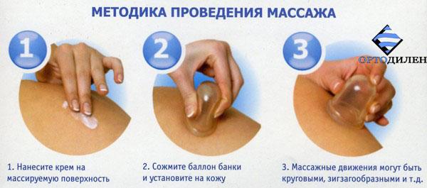 методика массажа