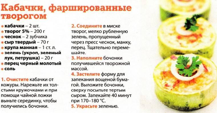 лакто вегетарианская диета меню