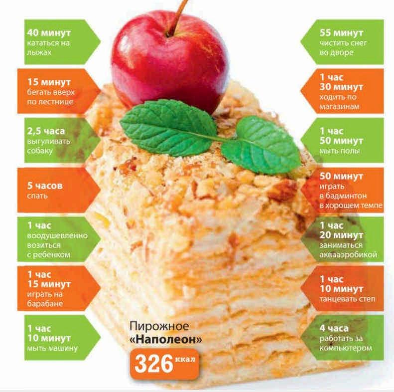 как сжечь калории