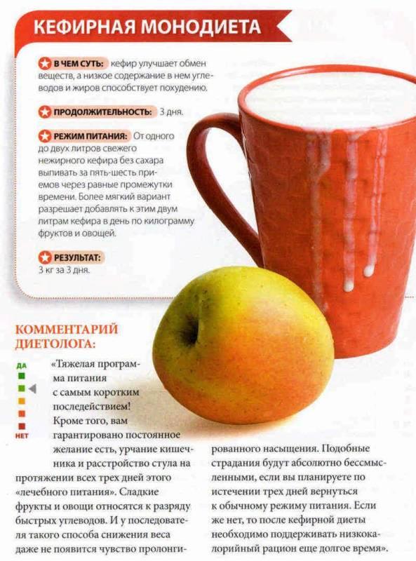 Кефирная Диета 10. Как нужно пить кефир, чтобы похудеть: заметные результаты за трое суток. Сбросить 10 кг за неделю благодаря кефирной диете