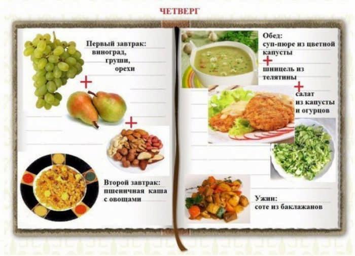 Правильное питание на кашах для похудения y