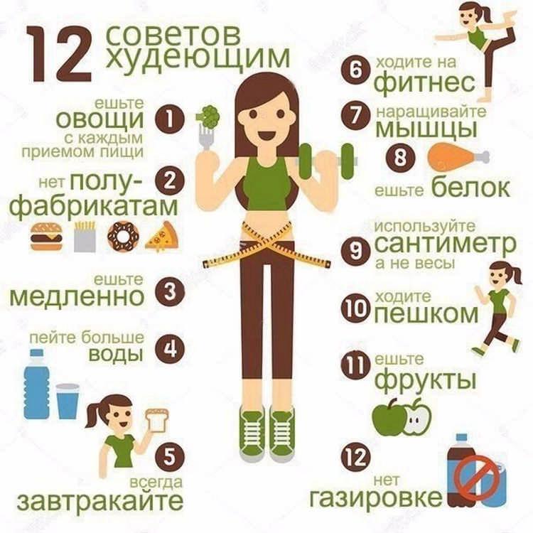 советы худеющим и способы похудения