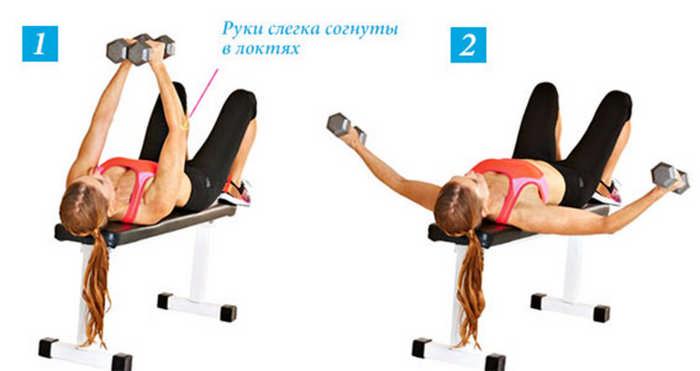 Как сделать грудь роскошной с помощью упражнений