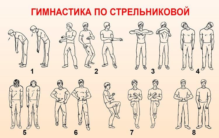 Польза дыхательной гимнастики Стрельниковой для детей и взрослых