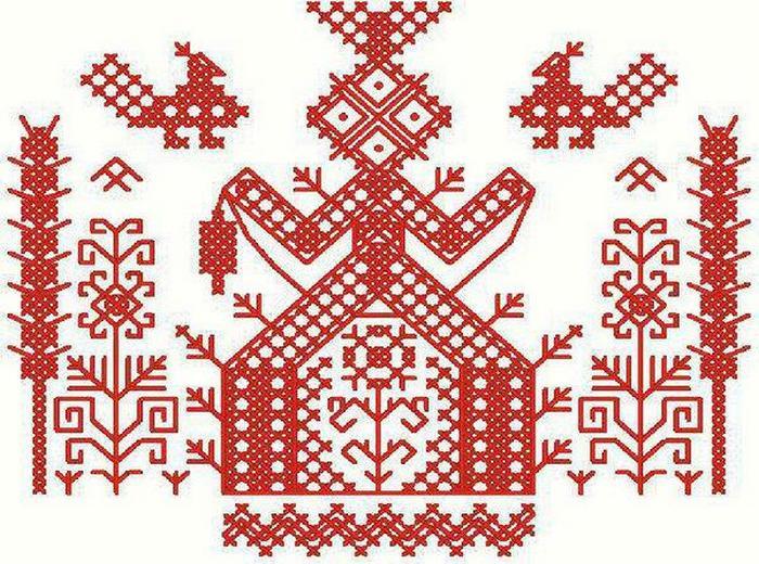 Древние символы и их значение