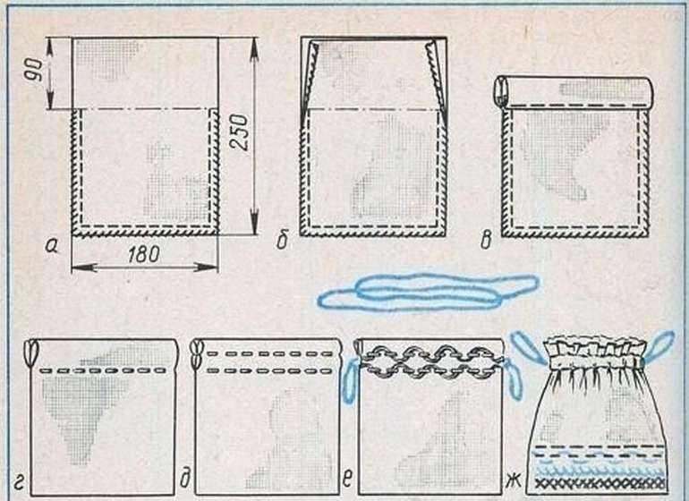 Мешочек для трав с завязками