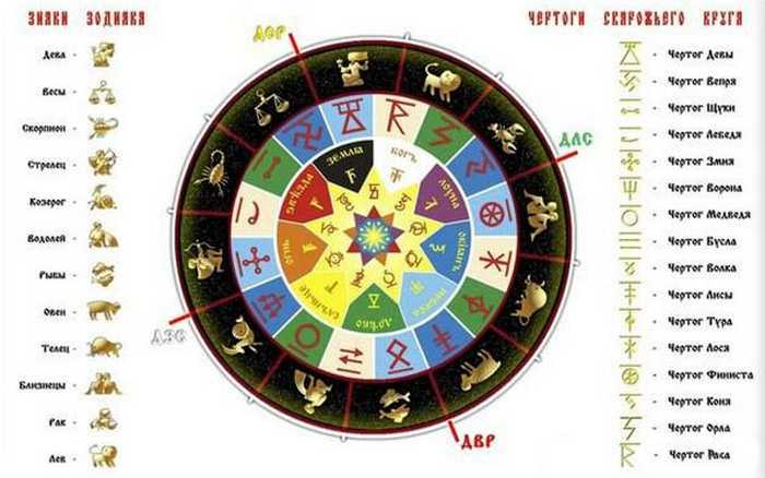 Календарь славян