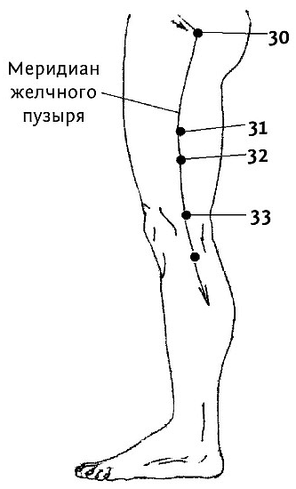 Даосская ходьба на коленях