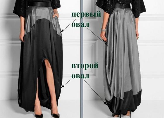 Как сшить платье в стиле бохо
