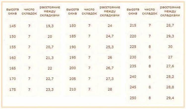 Таблица расчета