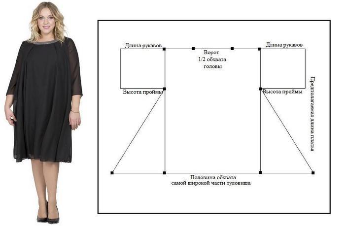 Как сшить платье в стиле бохо: простые выкройки