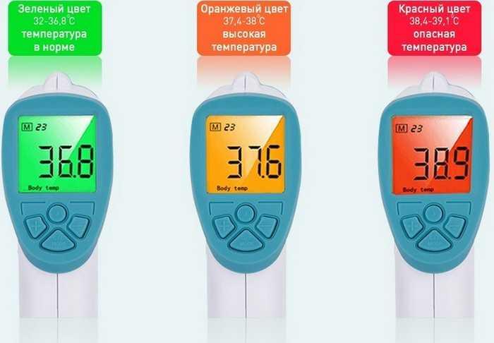 Может ли температура колебаться в течение дня