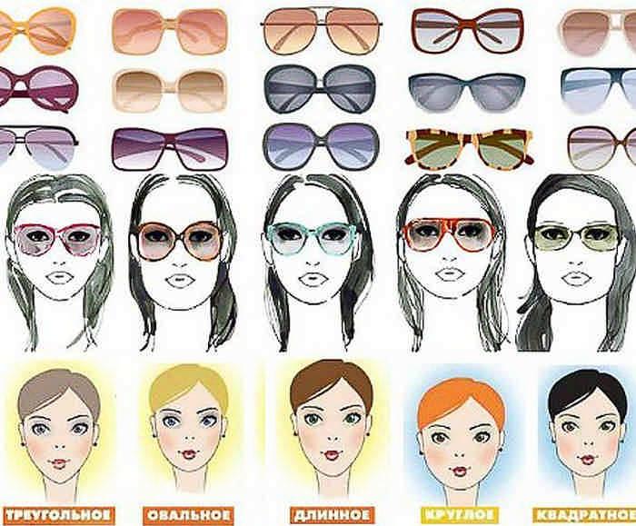 Как подобрать очки по форме лица и модные тренды 2017 года d7804065dbb11
