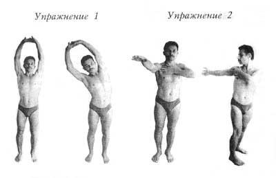 Упражнения Шанк Пракшаланы и последовательность выполнения