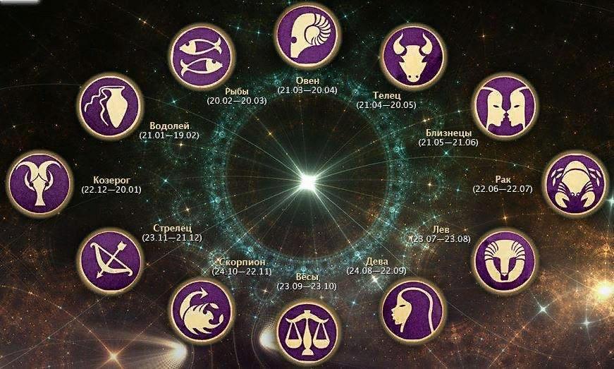 Астрологический прогноз на 2021 год по знакам зодиака