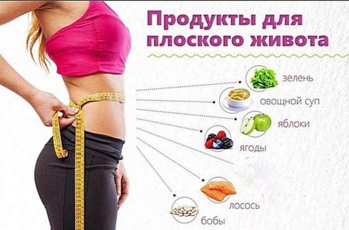 Какими диетами можно убрать живот