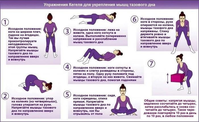 Эффективные упражнения при опущении внутренних органов