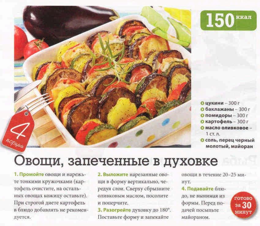 Рецепты перекусов Запеченные овощи